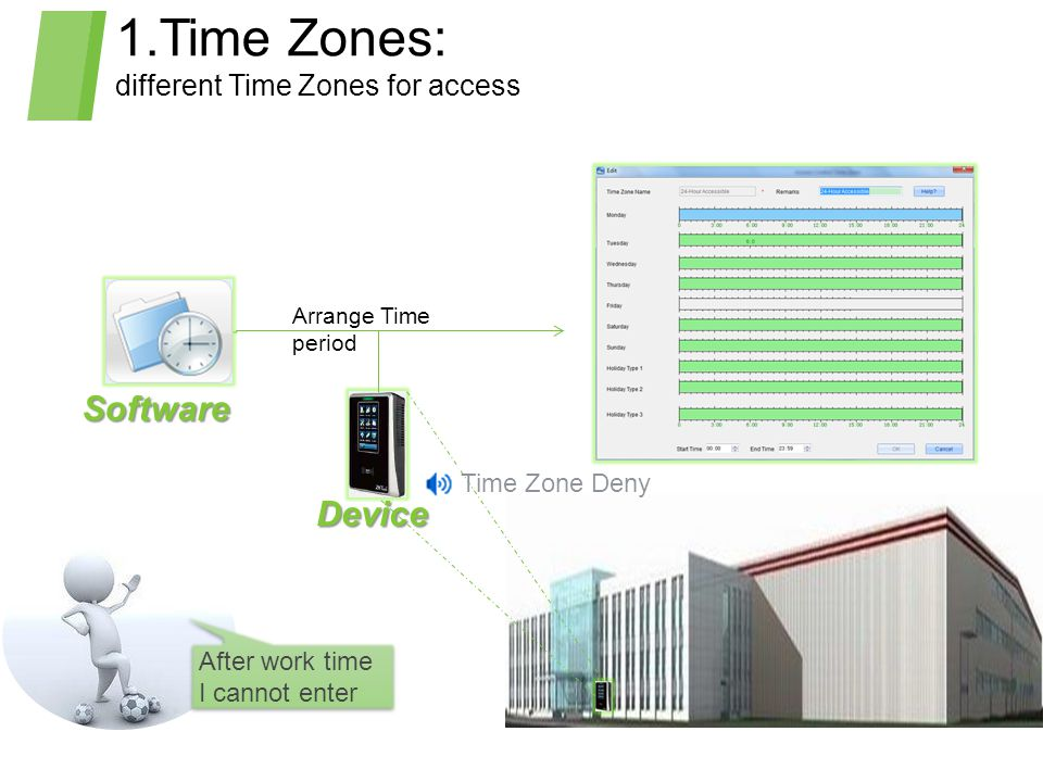 1.Time Zones: Software Device different Time Zones for access