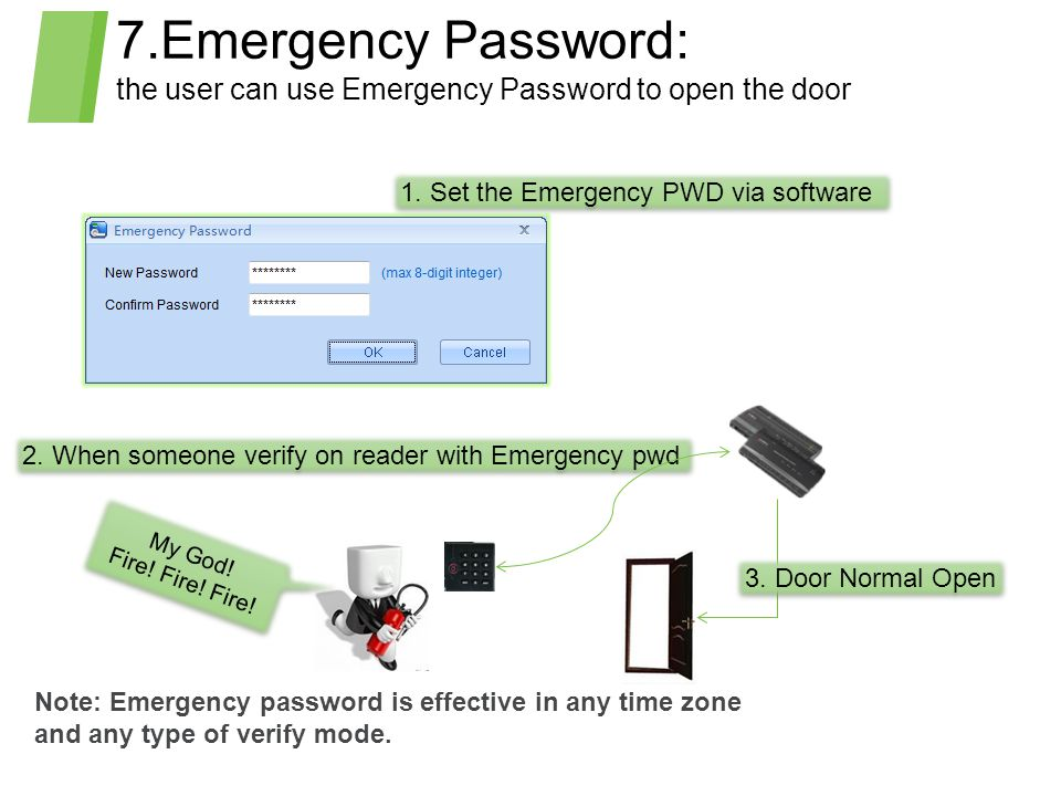 7.Emergency Password: the user can use Emergency Password to open the door. 1. Set the Emergency PWD via software.