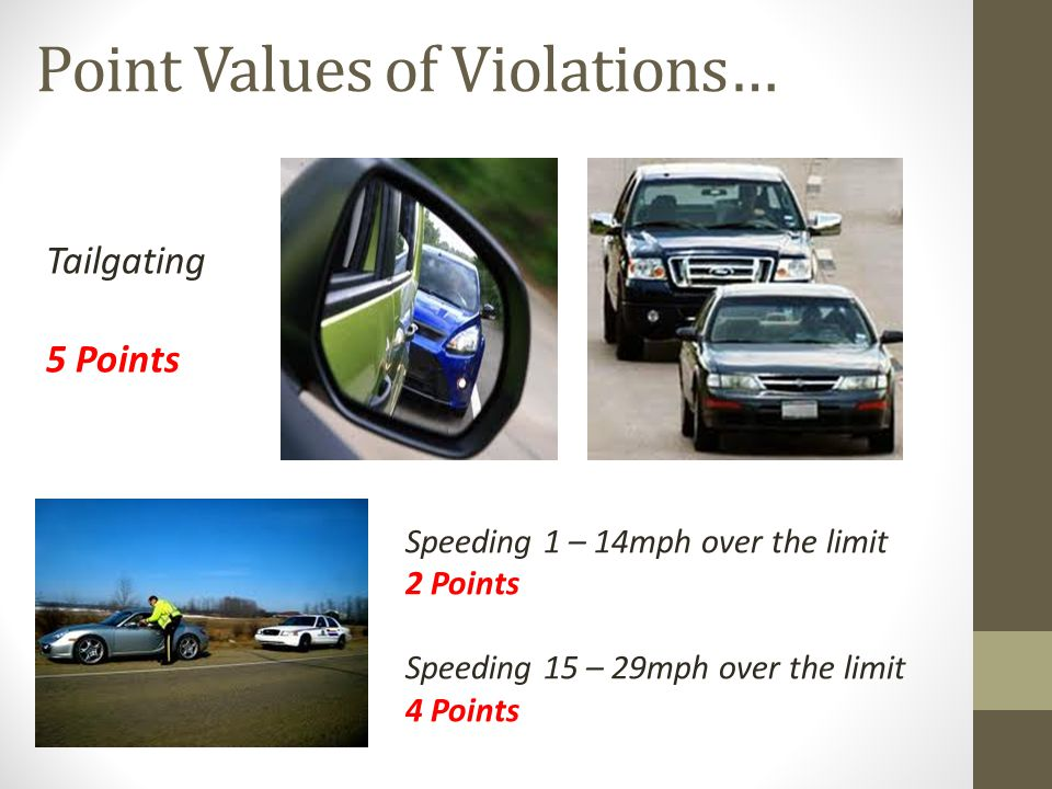 Point Values of Violations…