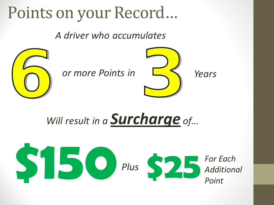$150 $25 Points on your Record… A driver who accumulates