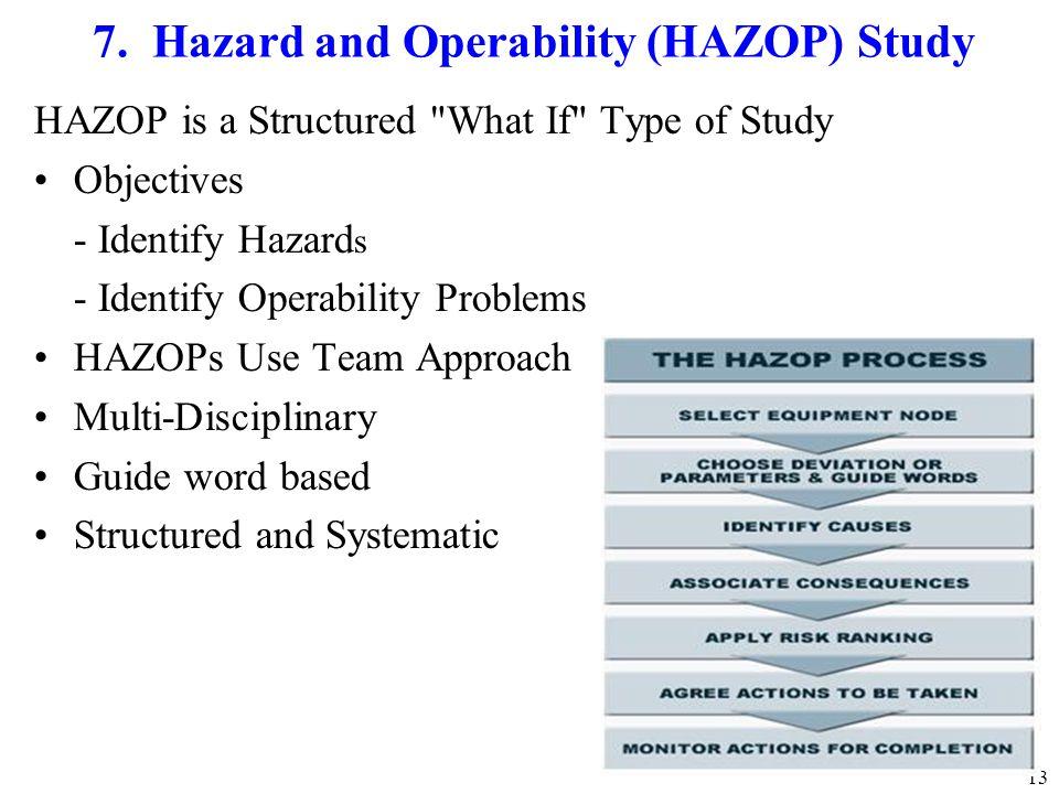 7. Hazard and Operability (HAZOP) Study