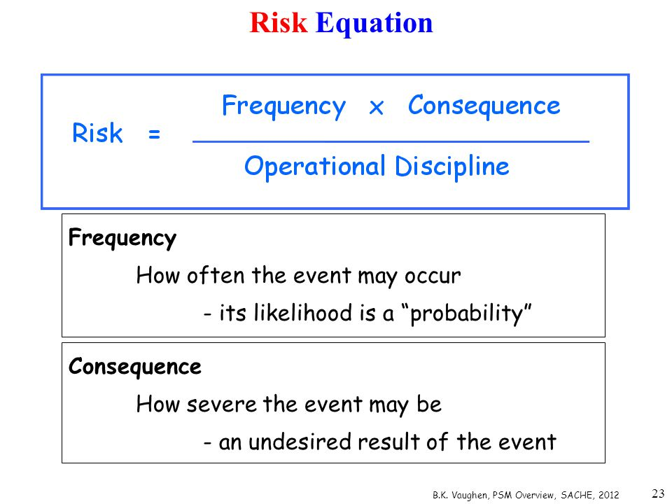 Risk Equation Frequency How often the event may occur - its likelihood is a probability