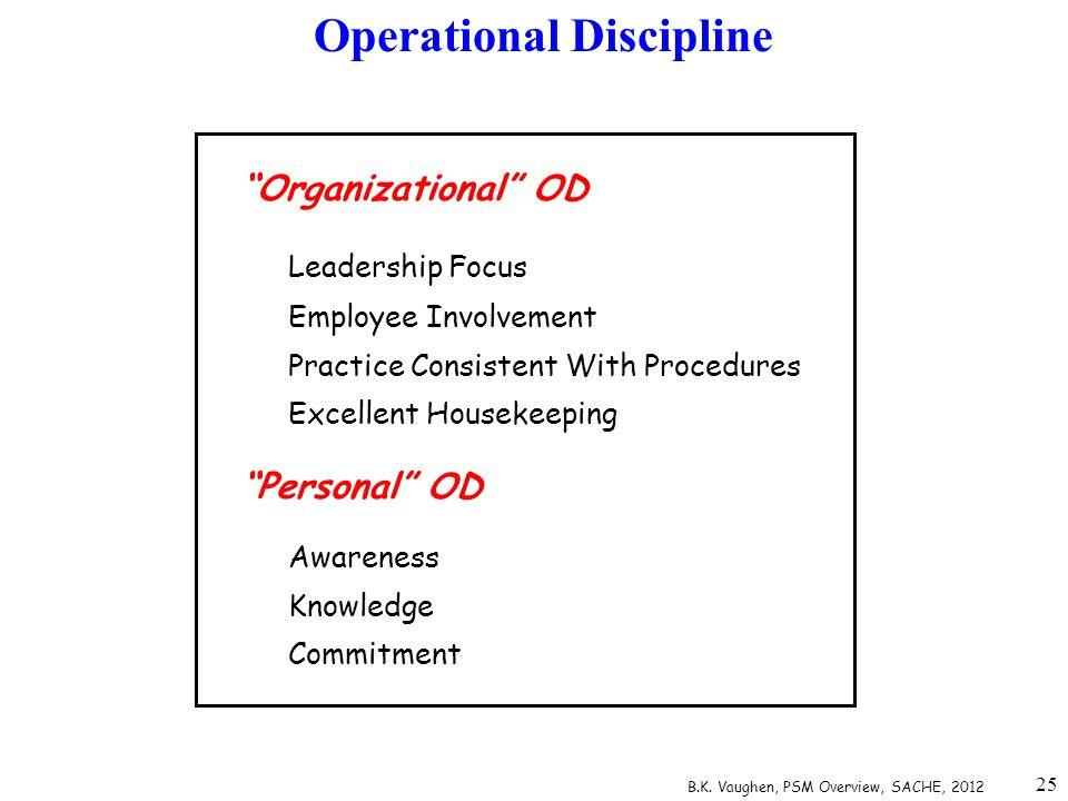 Operational Discipline