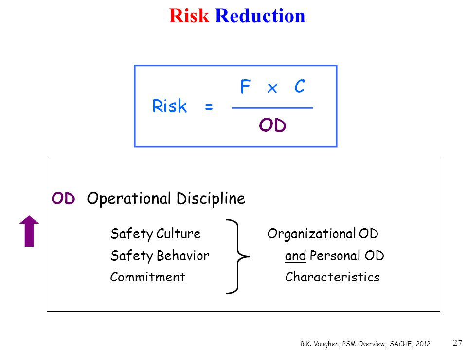 Risk Reduction OD Operational Discipline Safety Culture Organizational OD Safety Behavior and Personal OD Commitment Characteristics.