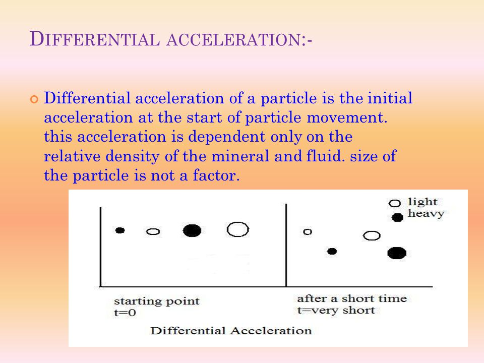 Differential acceleration:-