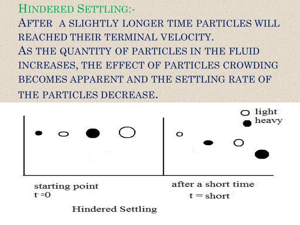 Hindered Settling:- After a slightly longer time particles will reached their terminal velocity.