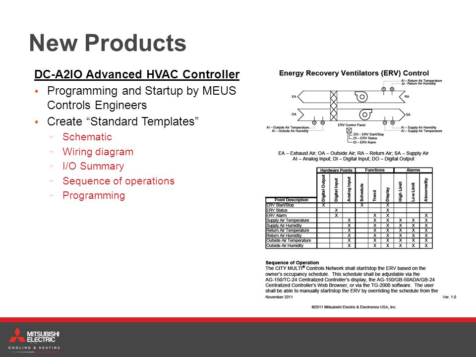 New Products DC-A2IO Advanced HVAC Controller
