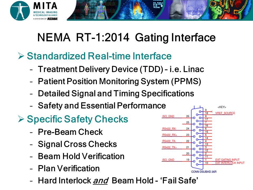 NEMA RT-1:2014 Gating Interface