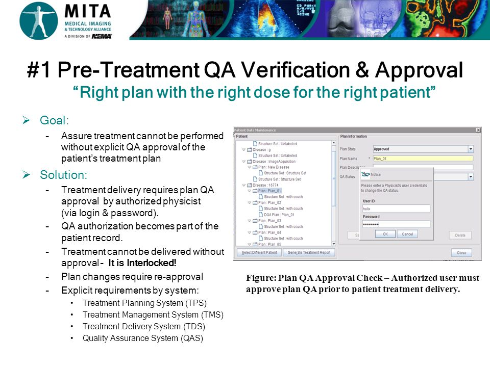 #1 Pre-Treatment QA Verification & Approval Right plan with the right dose for the right patient
