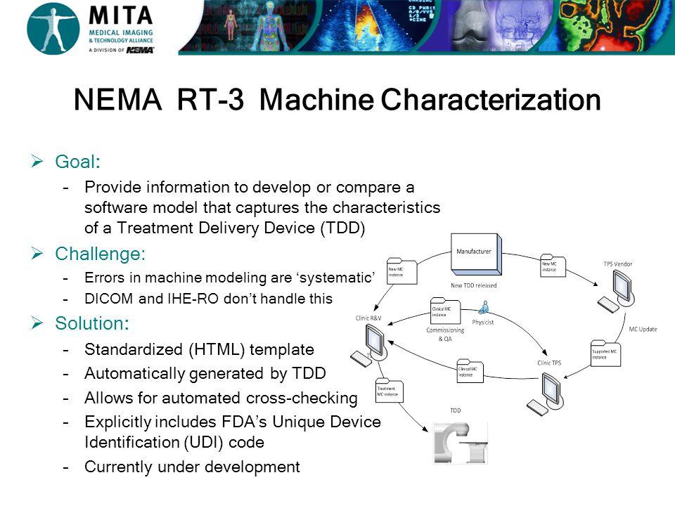 NEMA RT-3 Machine Characterization