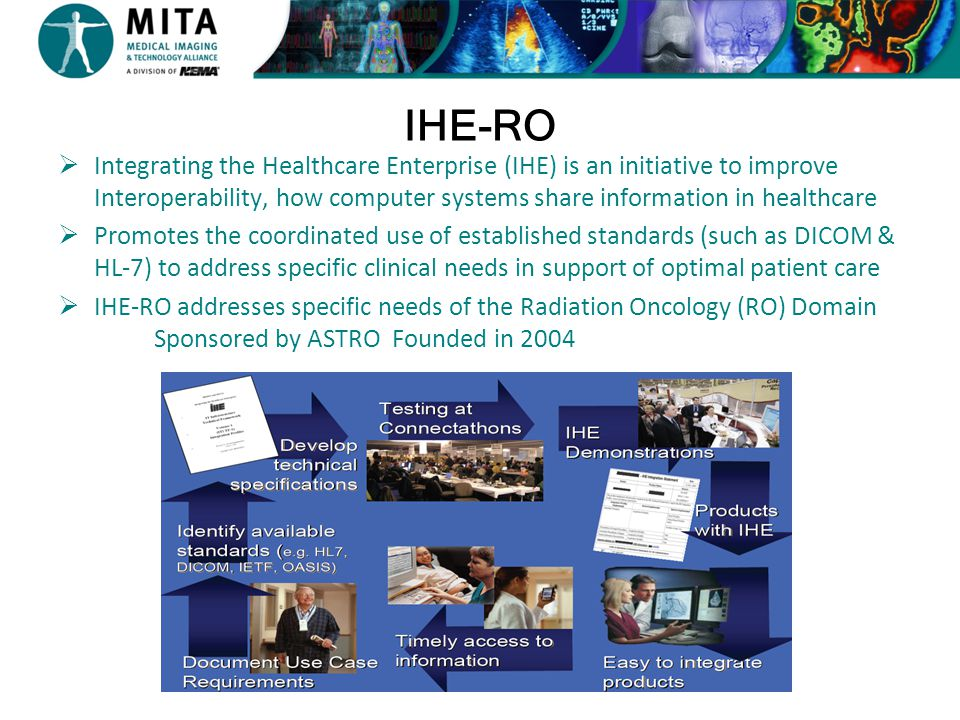 IHE-RO Integrating the Healthcare Enterprise (IHE) is an initiative to improve Interoperability, how computer systems share information in healthcare.
