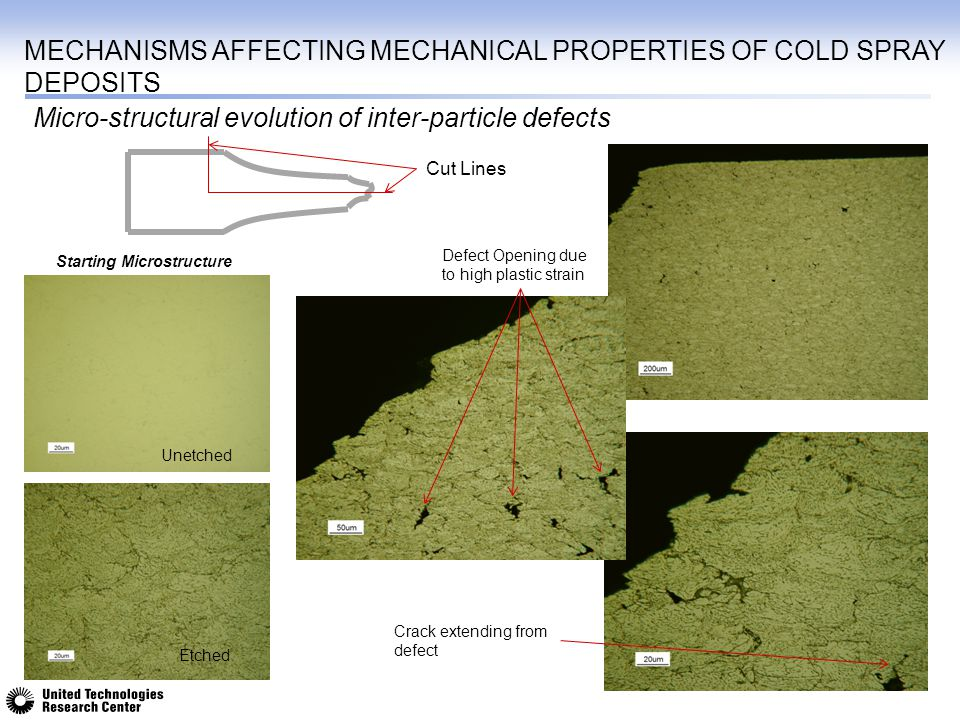 Mechanisms affecting Mechanical properties of cold spray deposits