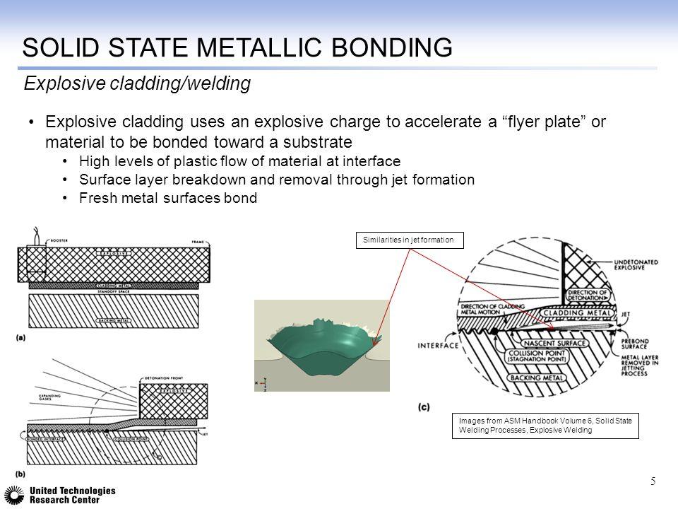 Solid State Metallic Bonding