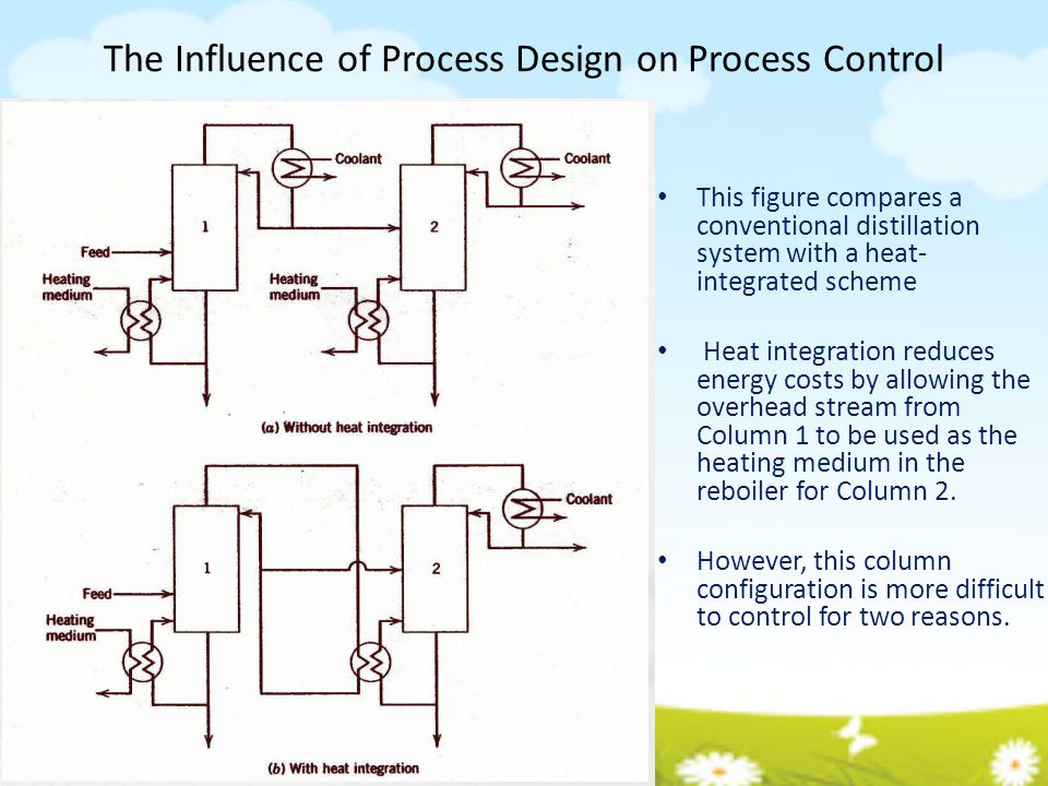 The Influence of Process Design on Process Control