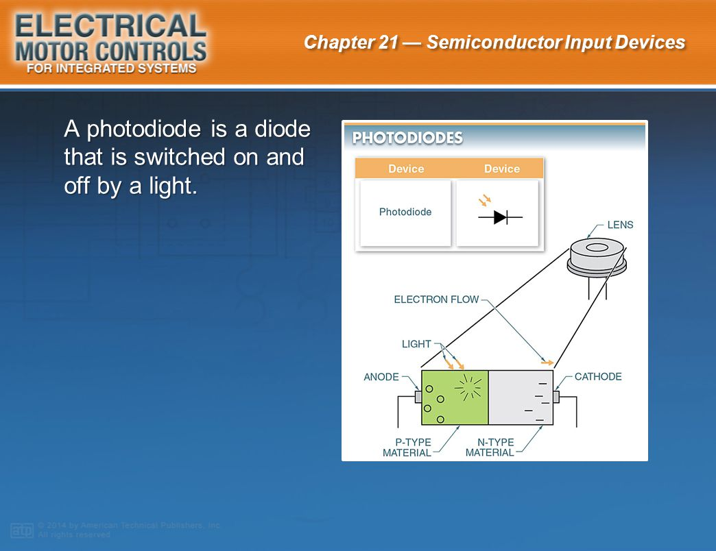 A photodiode is a diode that is switched on and off by a light.