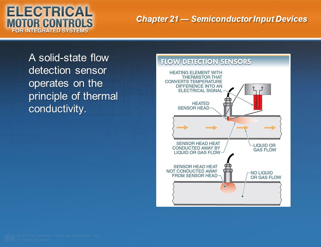 A solid-state flow detection sensor operates on the principle of thermal conductivity.