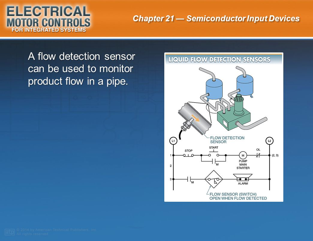 A flow detection sensor can be used to monitor product flow in a pipe.