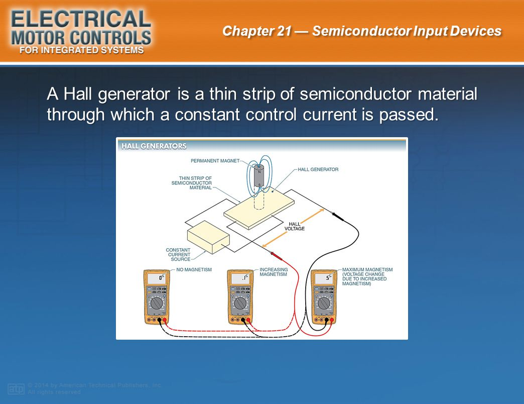 A Hall generator is a thin strip of semiconductor material through which a constant control current is passed.