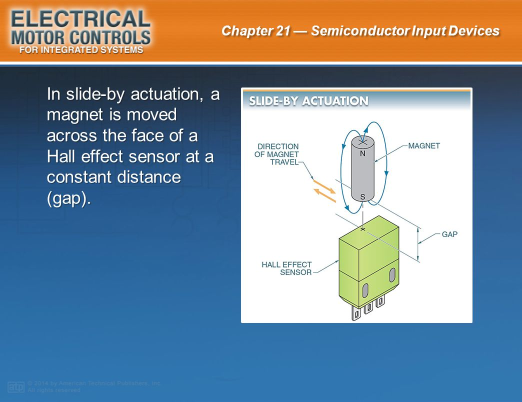 In slide-by actuation, a magnet is moved across the face of a Hall effect sensor at a constant distance (gap).