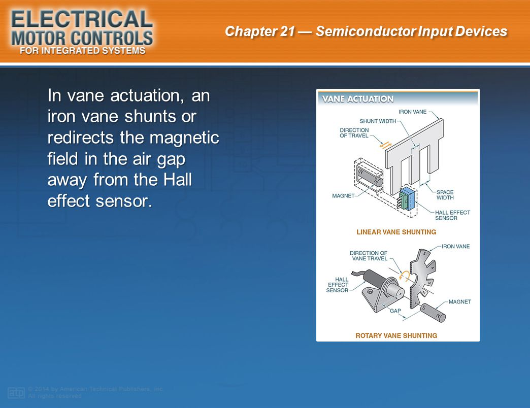 In vane actuation, an iron vane shunts or redirects the magnetic field in the air gap away from the Hall effect sensor.
