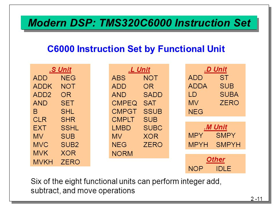Modern DSP: TMS320C6000 Instruction Set