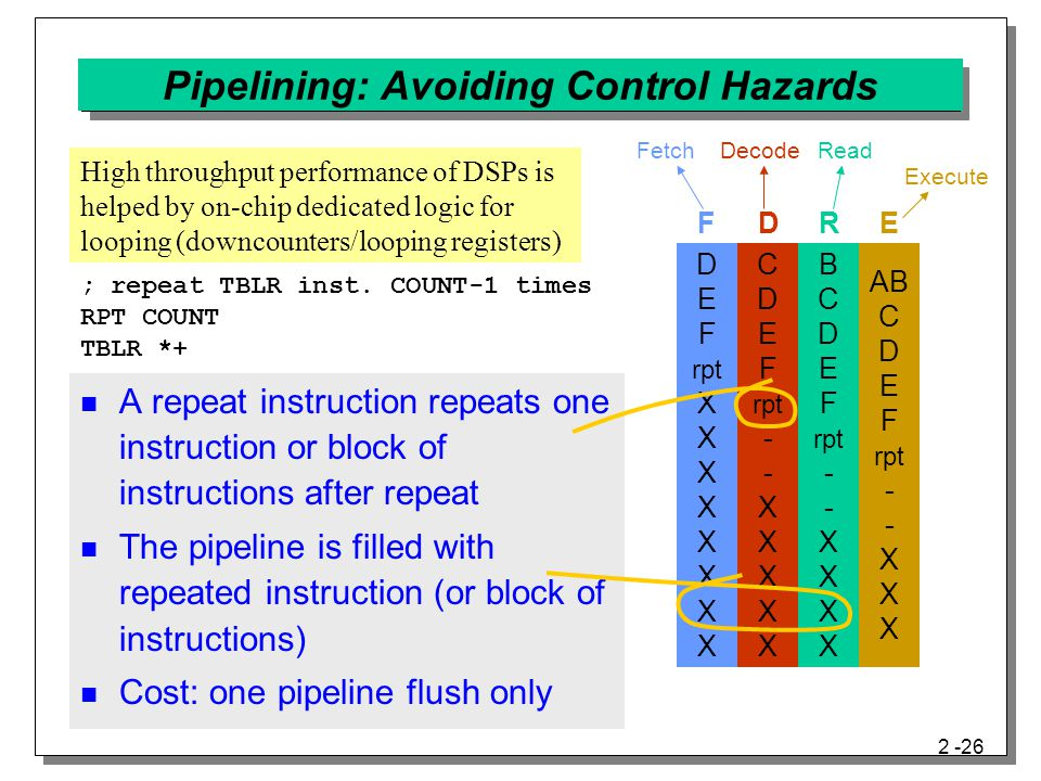 Pipelining: Avoiding Control Hazards