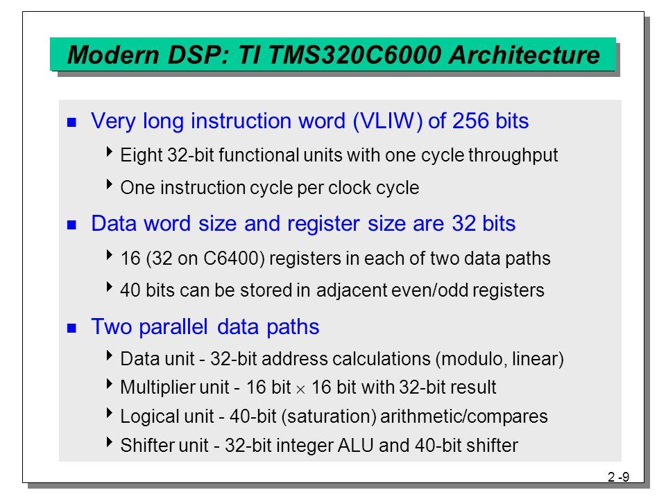 Modern DSP: TI TMS320C6000 Architecture
