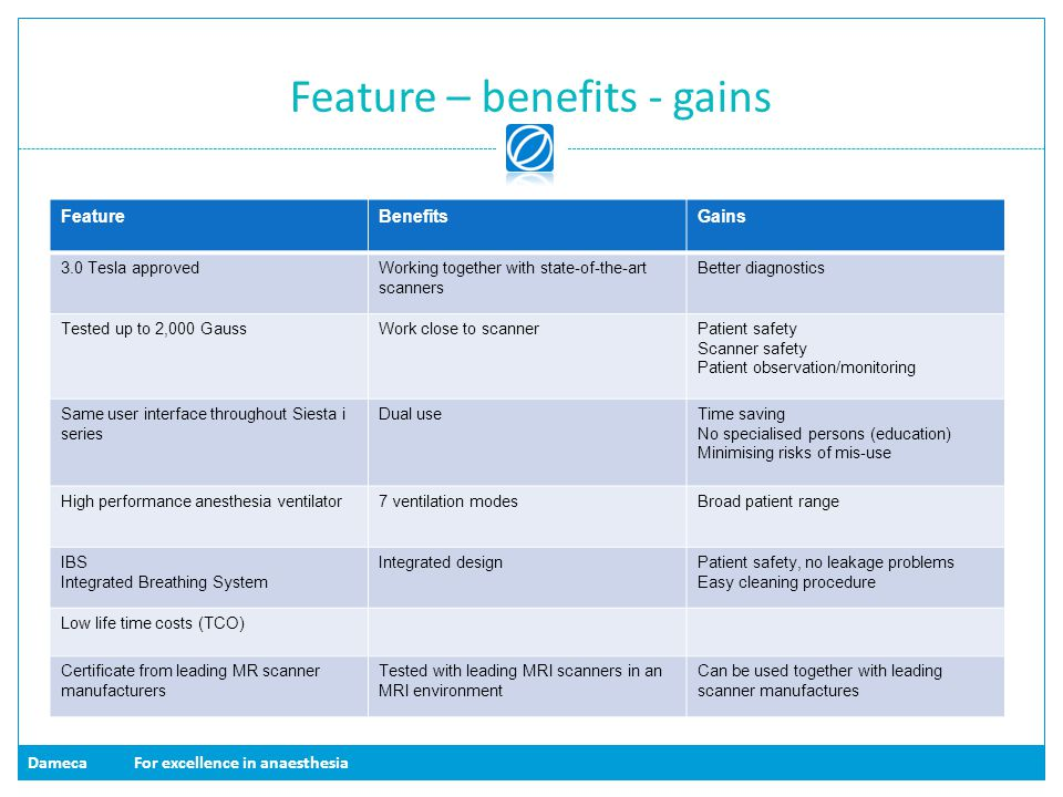 Feature – benefits - gains