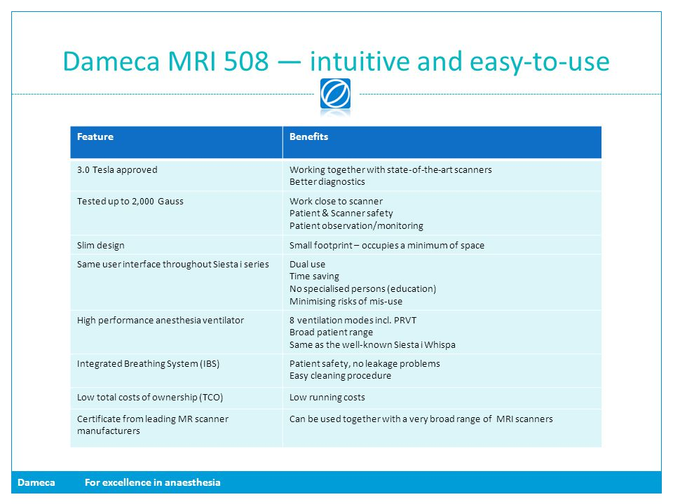 Dameca MRI 508 — intuitive and easy-to-use