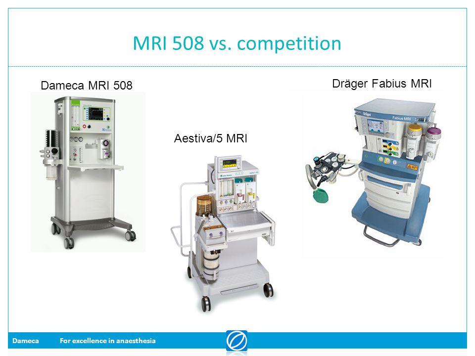 MRI 508 vs. competition Dameca MRI 508 Dräger Fabius MRI Aestiva/5 MRI