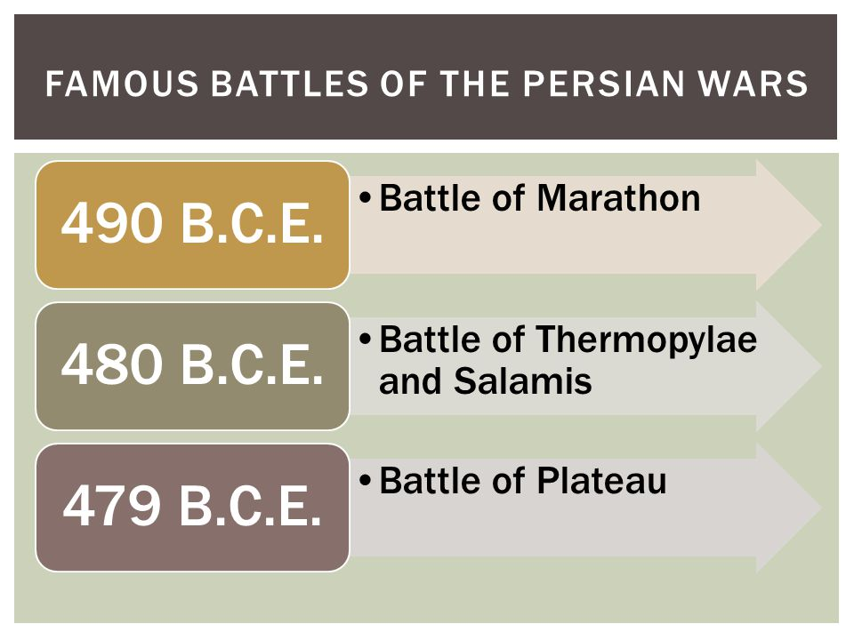 Famous Battles of the Persian Wars