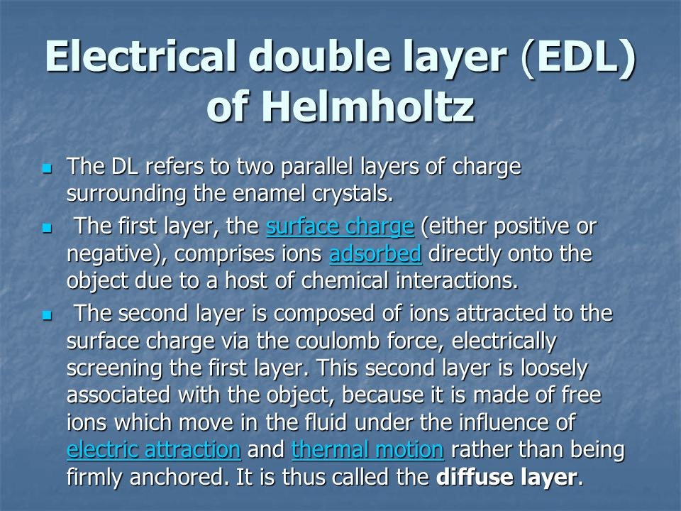 Electrical double layer (EDL) of Helmholtz
