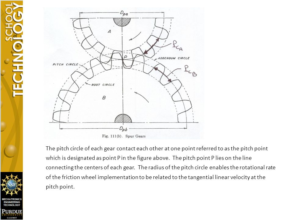 The pitch circle of each gear contact each other at one point referred to as the pitch point which is designated as point P in the figure above.