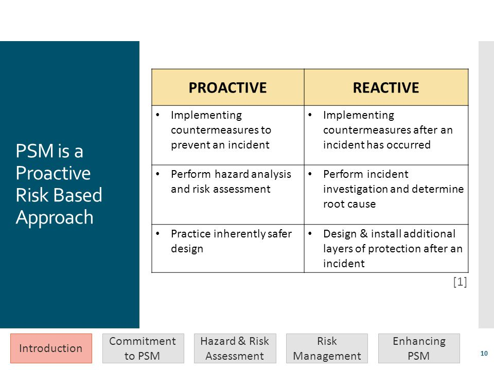 PSM is a Proactive Risk Based Approach