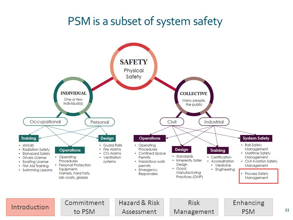 definitionorganizational management is a subset of In most application areas the change control system is a subset of the configuration management same definition) organizational management institute (pmi.
