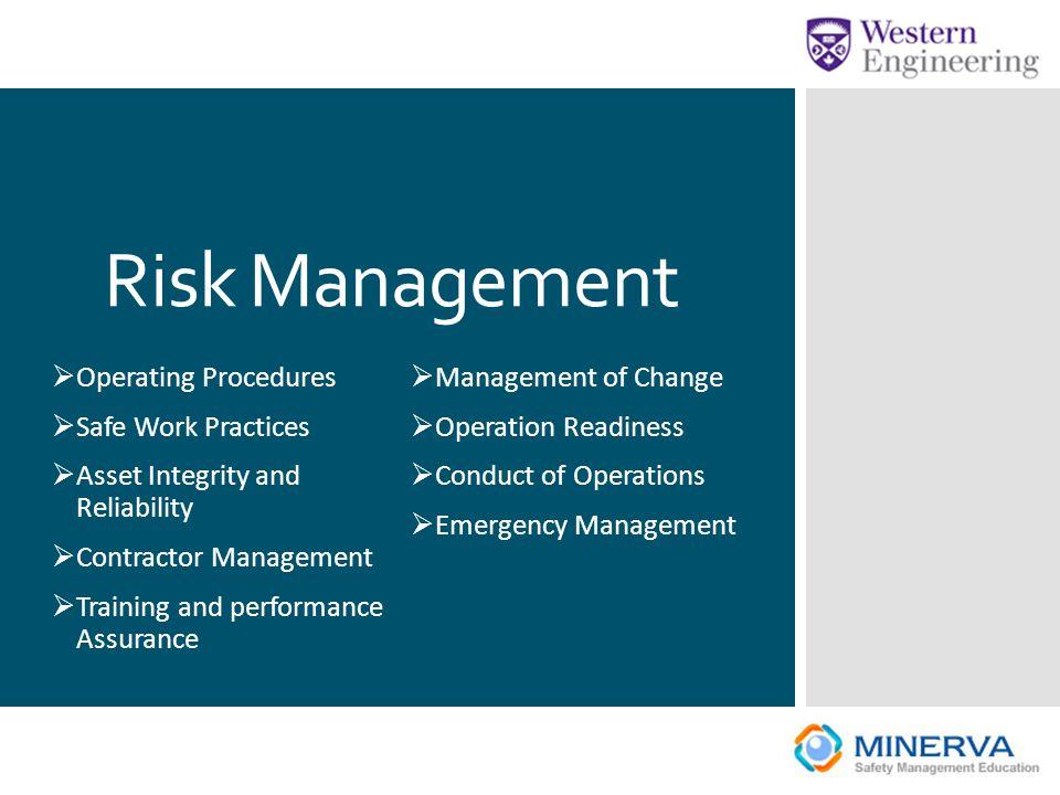 Risk Management Operating Procedures Management of Change