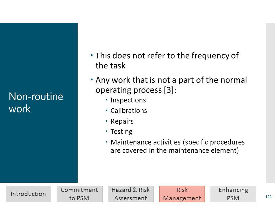 Hazard & Risk Assessment