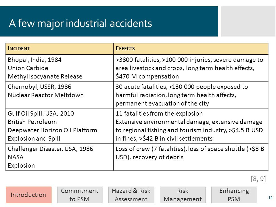 A few major industrial accidents