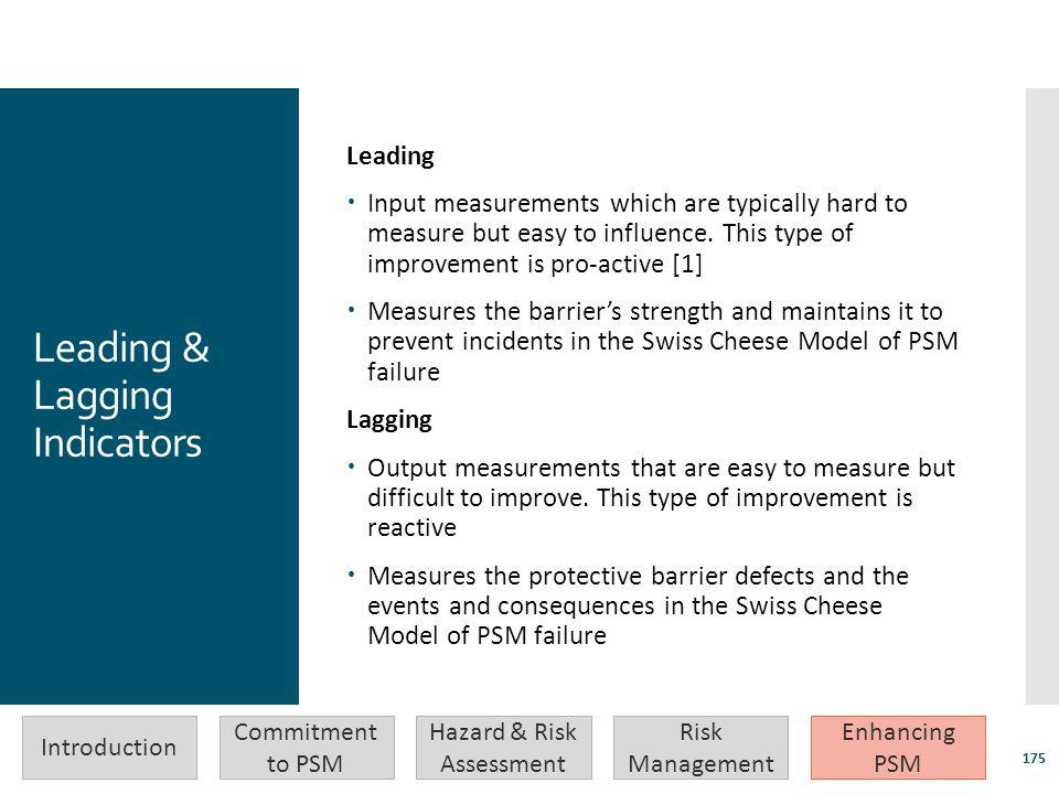Leading & Lagging Indicators