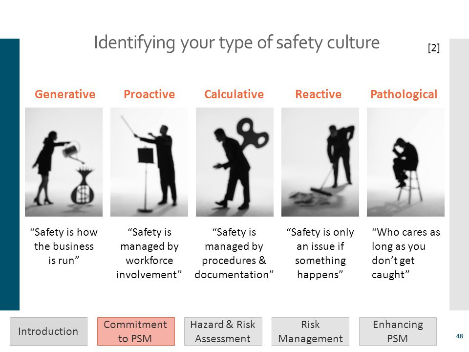 Identifying your type of safety culture