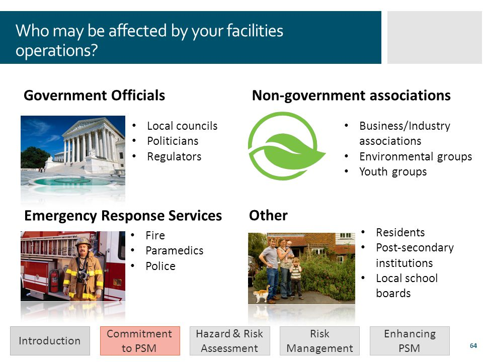 Who may be affected by your facilities operations
