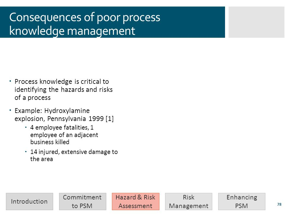 Consequences of poor process knowledge management