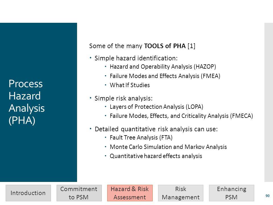 Process Hazard Analysis (PHA)