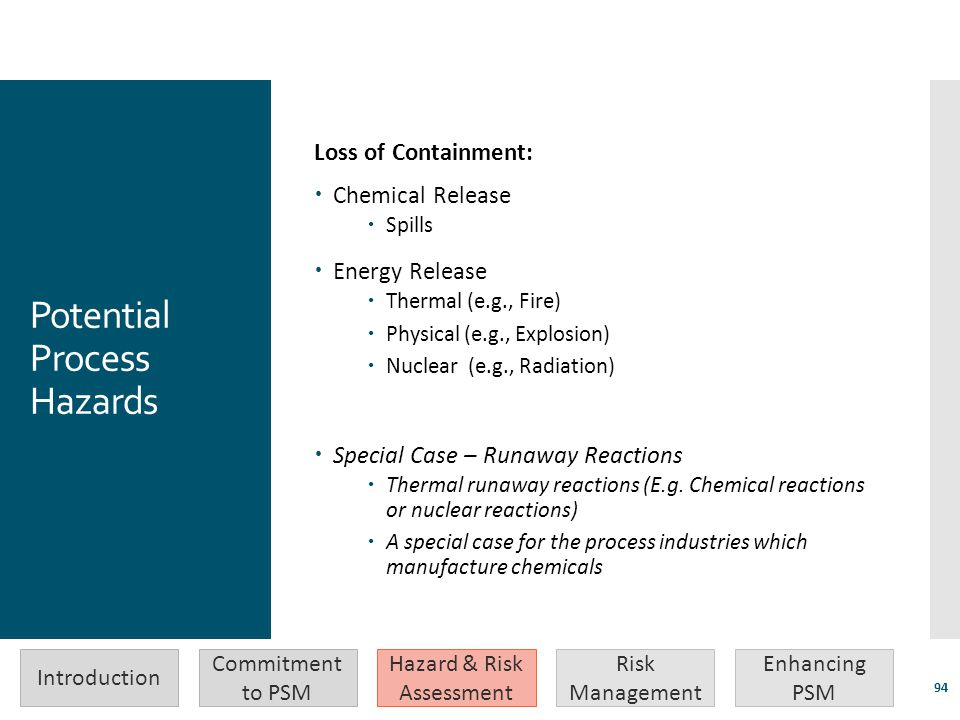 Potential Process Hazards