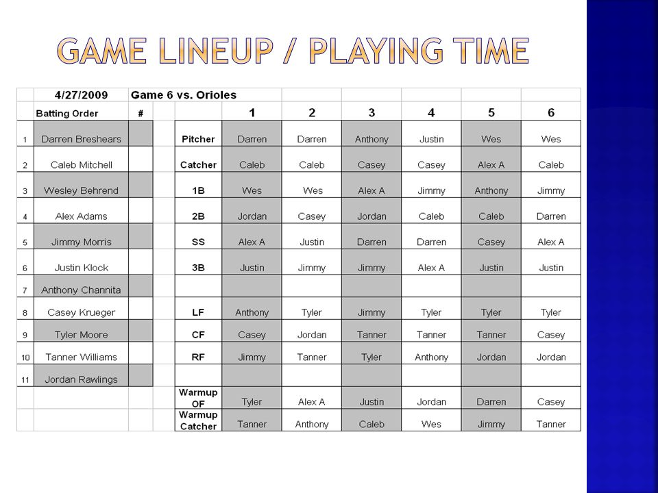 Game lineup / playing time