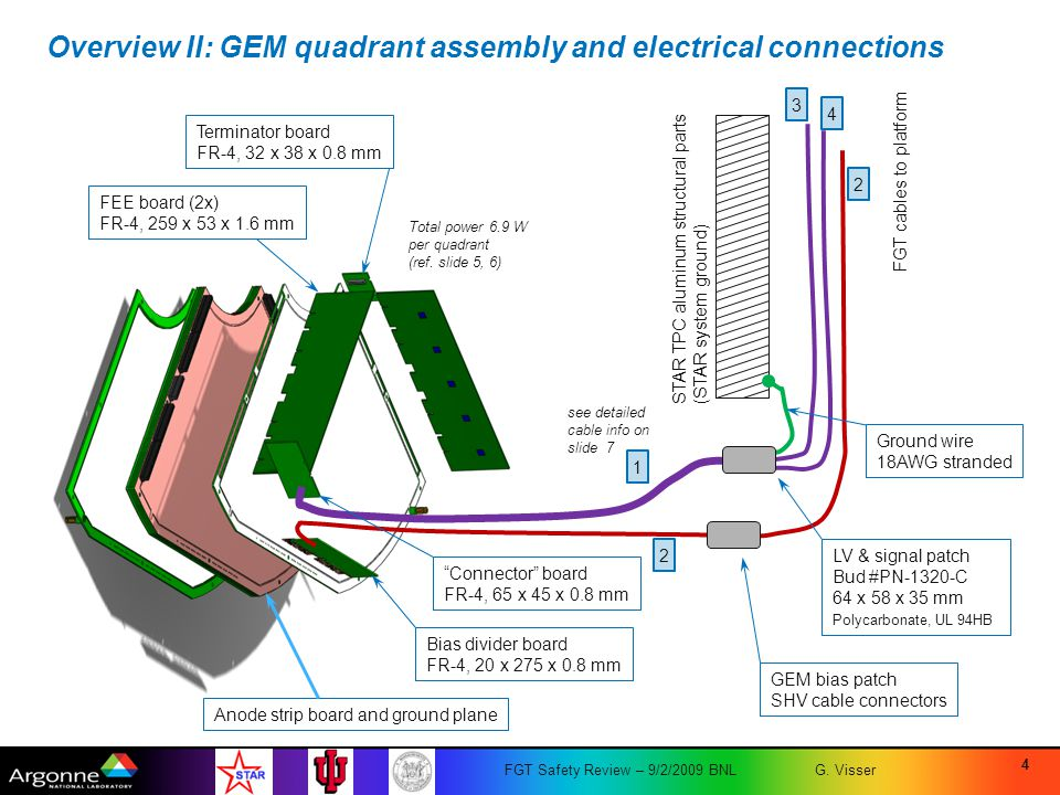 Overview II: GEM quadrant assembly and electrical connections