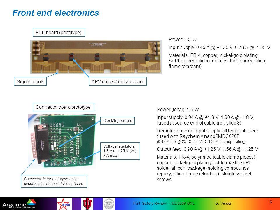 Front end electronics FEE board (prototype) Power: 1.5 W