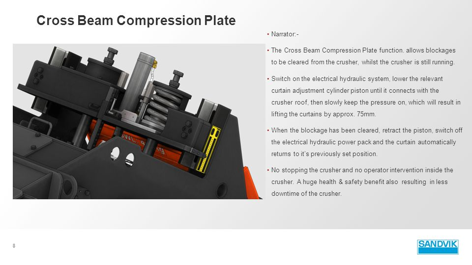 Cross Beam Compression Plate