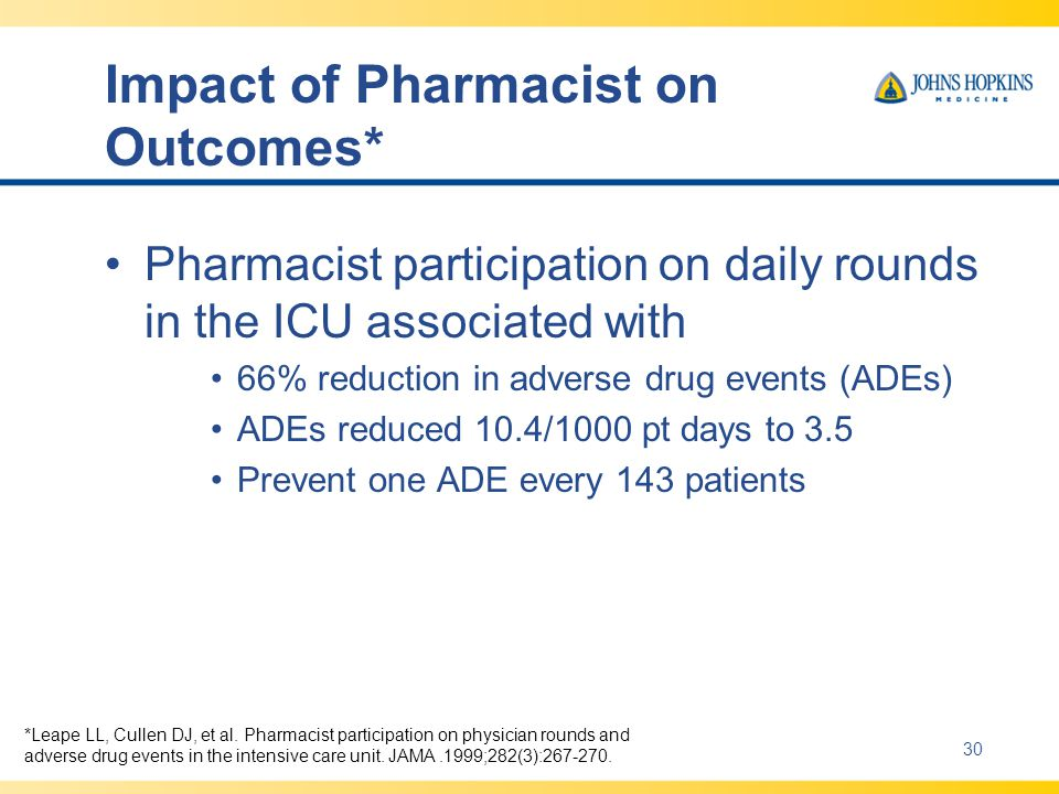 Impact of Pharmacist on Outcomes*