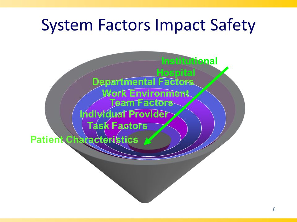 System Factors Impact Safety